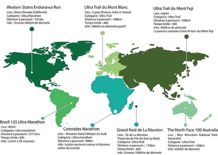 Les grands trail à travers le monde