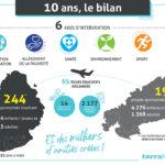 TERRA_Infographie_V4